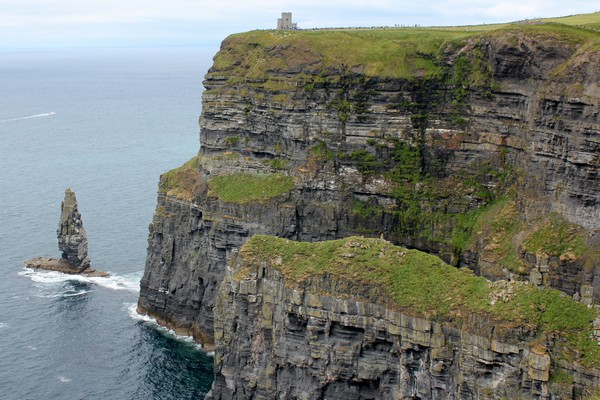 Ireland Travel Tips - Cliffs of Moher, Ireland
